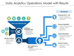 Data Analytics Operations Model With Results
