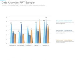Data Analytics Ppt Sample