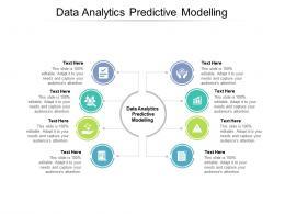 Data Analytics Predictive Modelling Ppt Powerpoint Presentation Portfolio Ideas Cpb