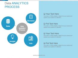 Data Analytics Process Circular Diagrams Ppt Slides