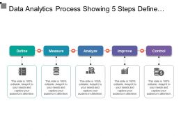 Data Analytics Process Showing 5 Steps Define Measure Improve Control