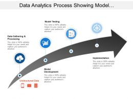 Data Analytics Process Showing Model Development And Implementation