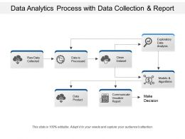 data_analytics_process_with_data_collection_and_report_Slide01