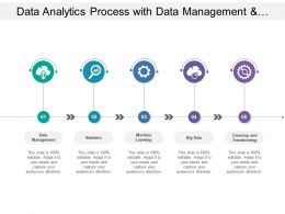 Data Analytics Process With Data Management And Machine Learning