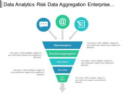 Data Analytics Risk Data Aggregation Enterprise Operating Model Cpb