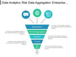 Data Analytics Risk Data Aggregation Enterprise Operating Model Cpb