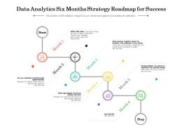 Data Analytics Six Months Strategy Roadmap For Success