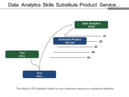 Data Analytics Skills Substitute Product Service Strategic Planning