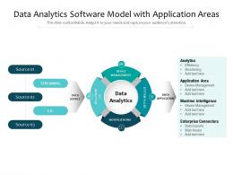 Data Analytics Software Model With Application Areas