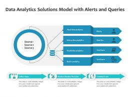Data Analytics Solutions Model With Alerts And Queries