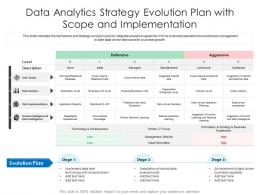 Data Analytics Strategy Evolution Plan With Scope And Implementation