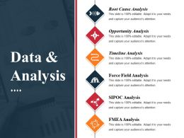 Data And Analysis Powerpoint Presentation Templates