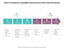 Data And Analytical Capability Enhancement Half Yearly Roadmap