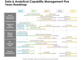 Data And Analytical Capability Management Five Years Roadmap