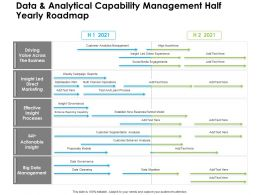 Data And Analytical Capability Management Half Yearly Roadmap