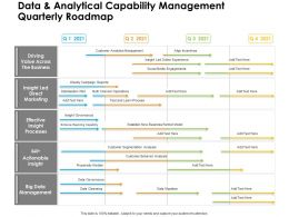 Data And Analytical Capability Management Quarterly Roadmap