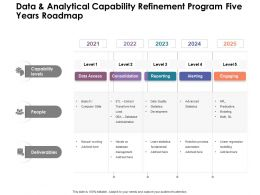 Data And Analytical Capability Refinement Program Five Years Roadmap