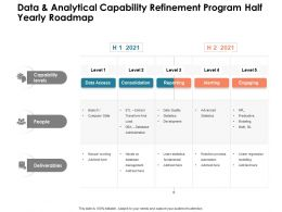 Data And Analytical Capability Refinement Program Half Yearly Roadmap