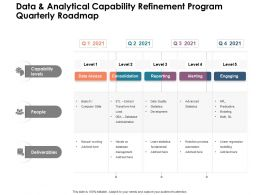 Data And Analytical Capability Refinement Program Quarterly Roadmap