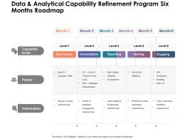 Data And Analytical Capability Refinement Program Six Months Roadmap