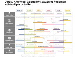 Data And Analytical Capability Six Months Roadmap With Multiple Activities
