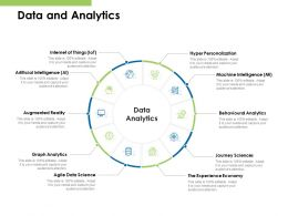 Data And Analytics Economy Ppt Powerpoint Presentation Icon Skills