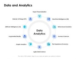 Data And Analytics Hyper Personalization Ppt Powerpoint Presentation Inspiration Guide
