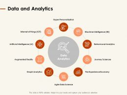 Data And Analytics Ppt Powerpoint Presentation Show Background Image