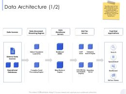 Data Architecture Ad Hoc Query Ppt Powerpoint Presentation File Mockup