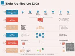 Data Architecture Analytics Ppt Powerpoint Presentation Portfolio Objects