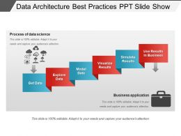 Data Architecture Best Practices Ppt Slide Show