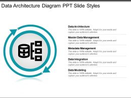Data Architecture Diagram Ppt Slide Styles