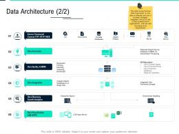 Data Architecture Discovery Data Integration Ppt Powerpoint Portfolio Example File
