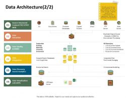 Data Architecture Disjoint Databases Ppt Powerpoint Presentation Professional