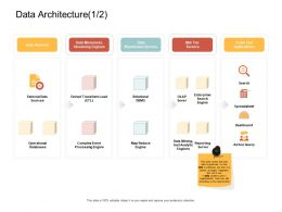 Data Architecture Engines Ppt Powerpoint Presentation Model Structure