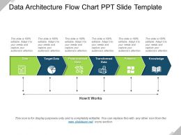 Data Architecture Flow Chart Ppt Slide Template