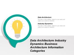 Data Architecture Industry Dynamics Business Architecture Information Categories