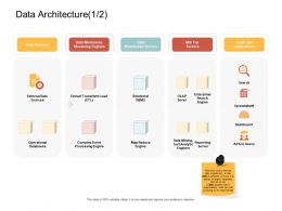 Data Architecture Load Ppt Powerpoint Presentation Icon Format Ideas