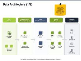 Data Architecture Map M2805 Ppt Powerpoint Presentation Inspiration Show