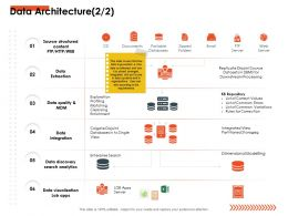 Data Architecture Partitioned Ppt Powerpoint Presentation Professional Designs Download