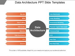 Data Architecture Ppt Slide Templates