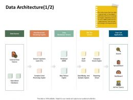 Data Architecture Processing Engine Ppt Presentation Example 2015