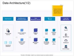Data Architecture Query Ppt Powerpoint Presentation Outline File Formats