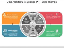 Data Architecture Science Ppt Slide Themes