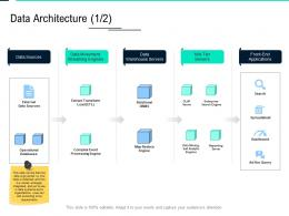 Data Architecture Servers Data Integration Ppt Powerpoint Presentation Ideas Templates