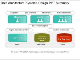 Data Architecture Systems Design Ppt Summary