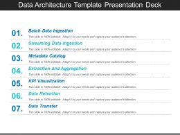 Data Architecture Template Presentation Deck