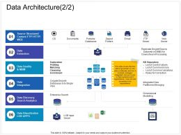 Data Architecture Variations Ppt Powerpoint Presentation Gallery Samples
