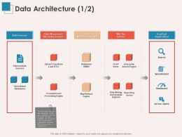 Data Architecture Warehouse Servers Ppt Powerpoint Presentation Samples
