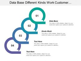 Data Base Different Kinds Work Customer Relationship Management